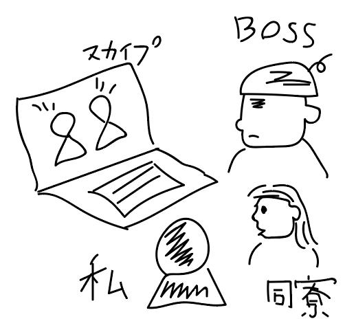 tel-meeting